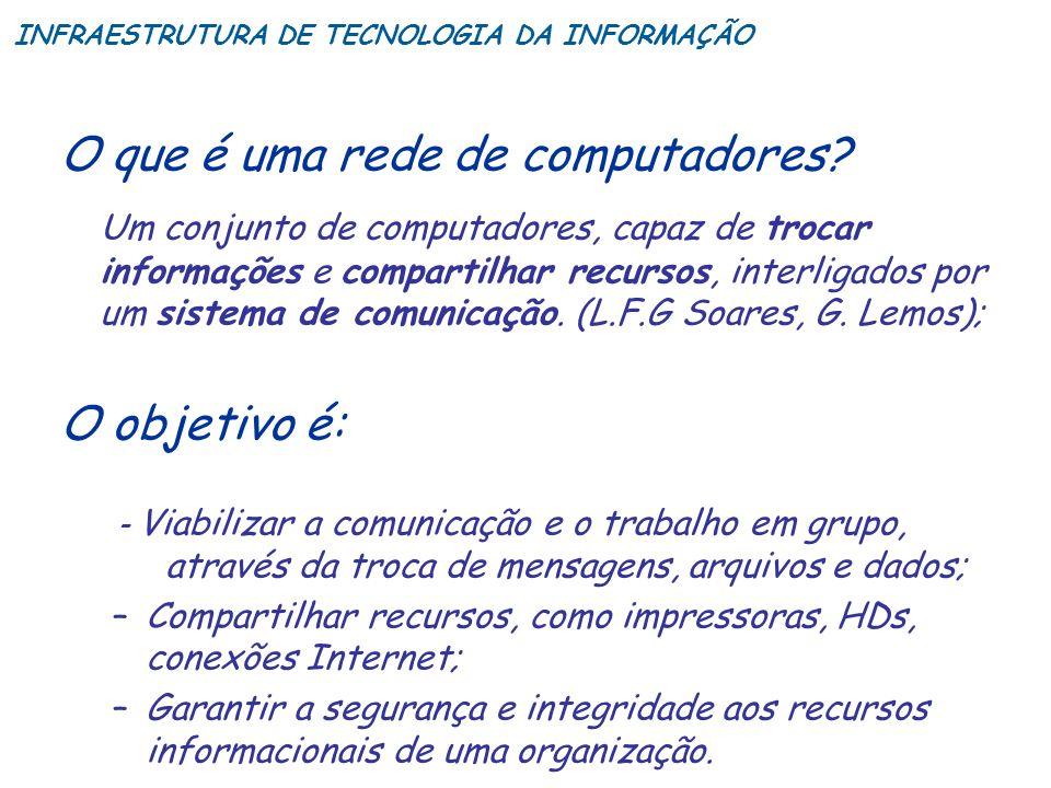 INFRAESTRUTURA DE TECNOLOGIA DA INFORMAÇÃO O que é uma rede de computadores? Um conjunto de computadores, capaz de trocar informações e compartilhar r