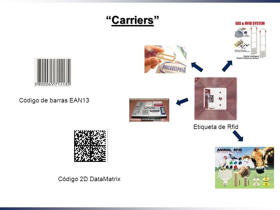 Working Draft - Last Modified 01/12/2005 10:11:49 Printed 11 Nos Estados Unidos: FDA Califórnia e Flórida Indústria Na Europa UE Turquia, Espanha EFPI