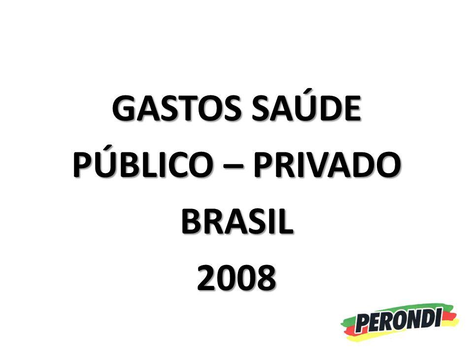 GASTOS SAÚDE PÚBLICO – PRIVADO BRASIL2008
