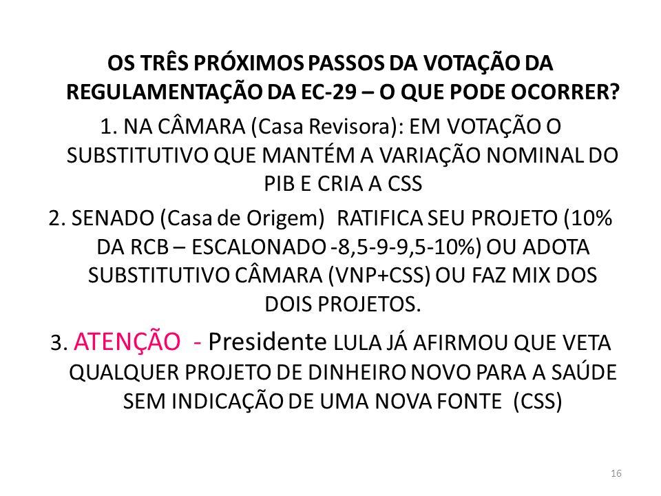 16 OS TRÊS PRÓXIMOS PASSOS DA VOTAÇÃO DA REGULAMENTAÇÃO DA EC-29 – O QUE PODE OCORRER.