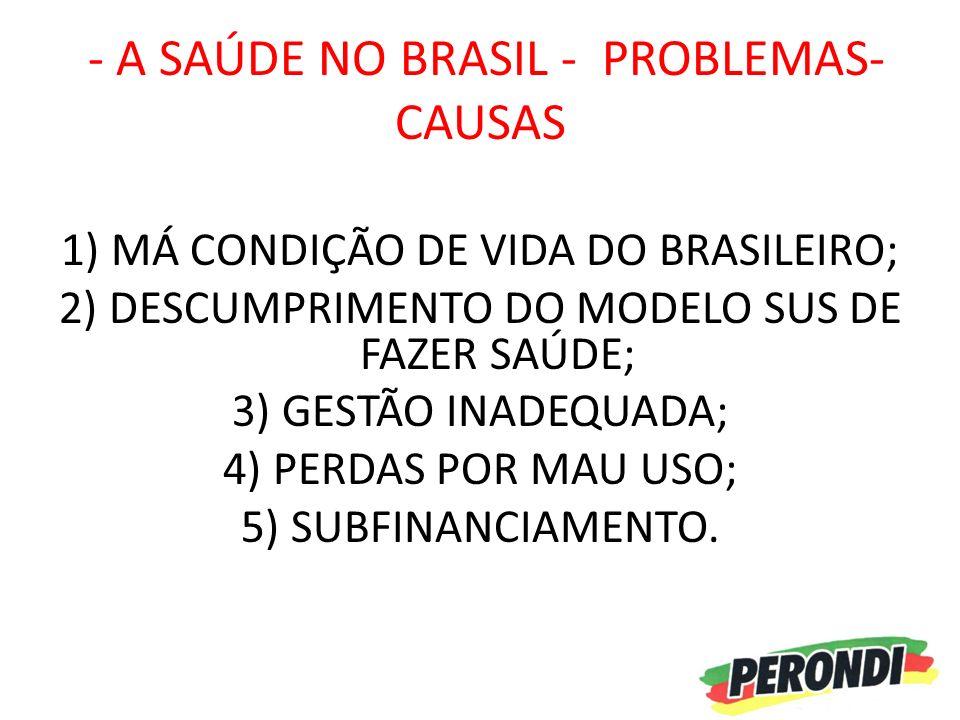 - A SAÚDE NO BRASIL - PROBLEMAS- CAUSAS 1) MÁ CONDIÇÃO DE VIDA DO BRASILEIRO; 2) DESCUMPRIMENTO DO MODELO SUS DE FAZER SAÚDE; 3) GESTÃO INADEQUADA; 4) PERDAS POR MAU USO; 5) SUBFINANCIAMENTO.