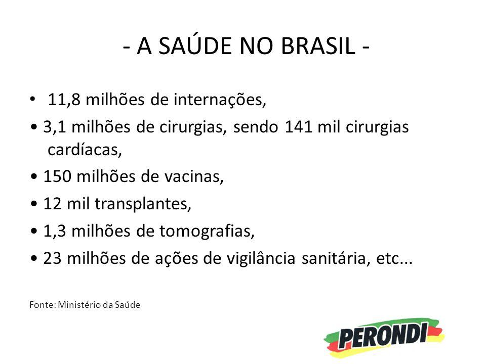 - A SAÚDE NO BRASIL - 11,8 milhões de internações, 3,1 milhões de cirurgias, sendo 141 mil cirurgias cardíacas, 150 milhões de vacinas, 12 mil transplantes, 1,3 milhões de tomografias, 23 milhões de ações de vigilância sanitária, etc...