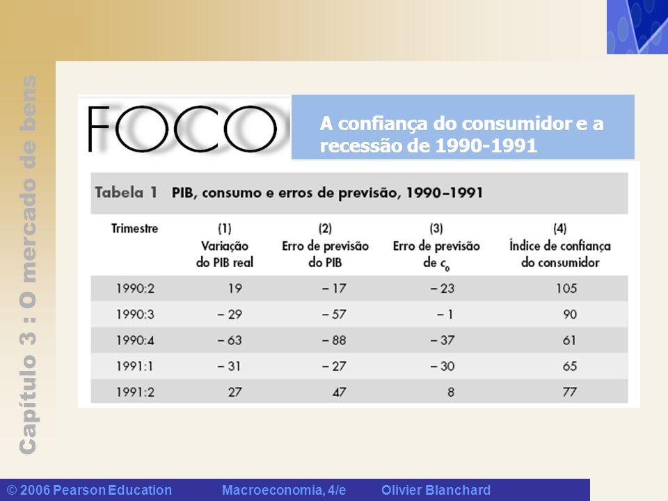 Capítulo 3 : O mercado de bens © 2006 Pearson Education Macroeconomia, 4/e Olivier Blanchard A confiança do consumidor e a recessão de 1990-1991