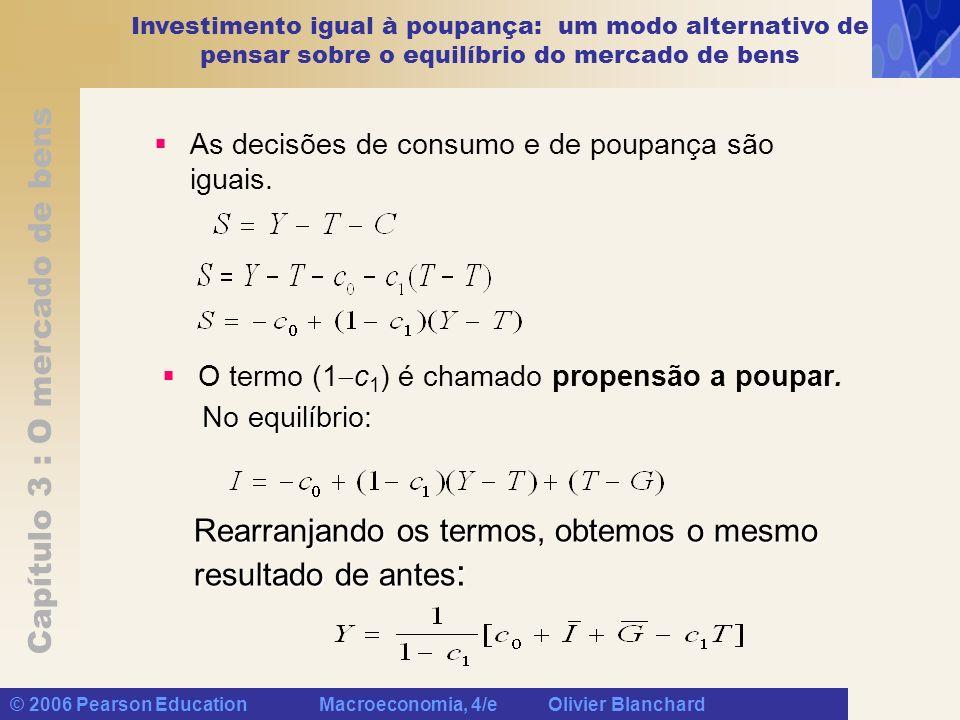 Capítulo 3 : O mercado de bens © 2006 Pearson Education Macroeconomia, 4/e Olivier Blanchard As decisões de consumo e de poupança são iguais. O termo