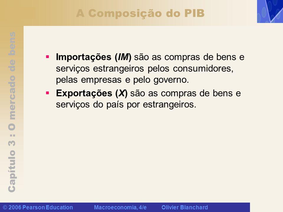 Capítulo 3 : O mercado de bens © 2006 Pearson Education Macroeconomia, 4/e Olivier Blanchard A composição do PIB A diferença entre exportações e importações é chamada de exportações líquidas (X IM) ou balança comercial.