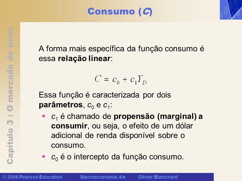 Capítulo 3 : O mercado de bens © 2006 Pearson Education Macroeconomia, 4/e Olivier Blanchard Consumo (C) Figura 3.1 Consumo e renda disponível O consumo cresce junto com a renda disponível, porém em uma proporção menor do que um para um.