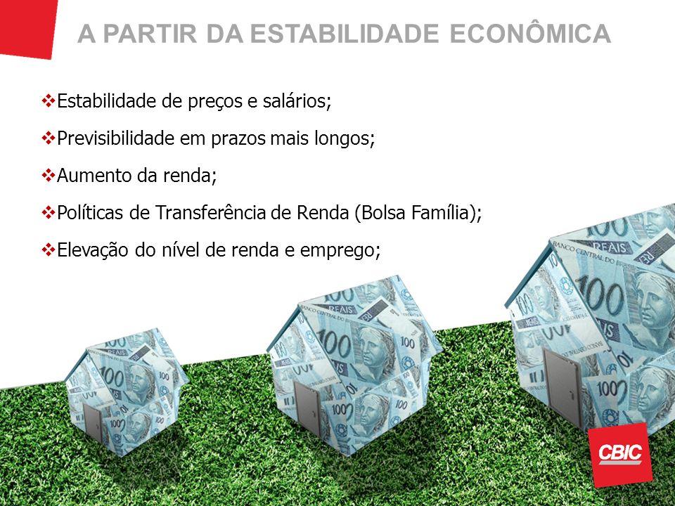 A PARTIR DA ESTABILIDADE ECONÔMICA Estabilidade de preços e salários; Previsibilidade em prazos mais longos; Aumento da renda; Políticas de Transferên