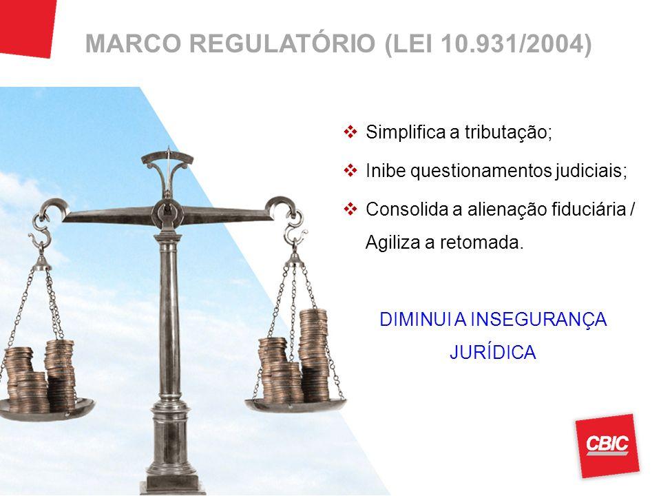 Simplifica a tributação; Inibe questionamentos judiciais; Consolida a alienação fiduciária / Agiliza a retomada. DIMINUI A INSEGURANÇA JURÍDICA MARCO