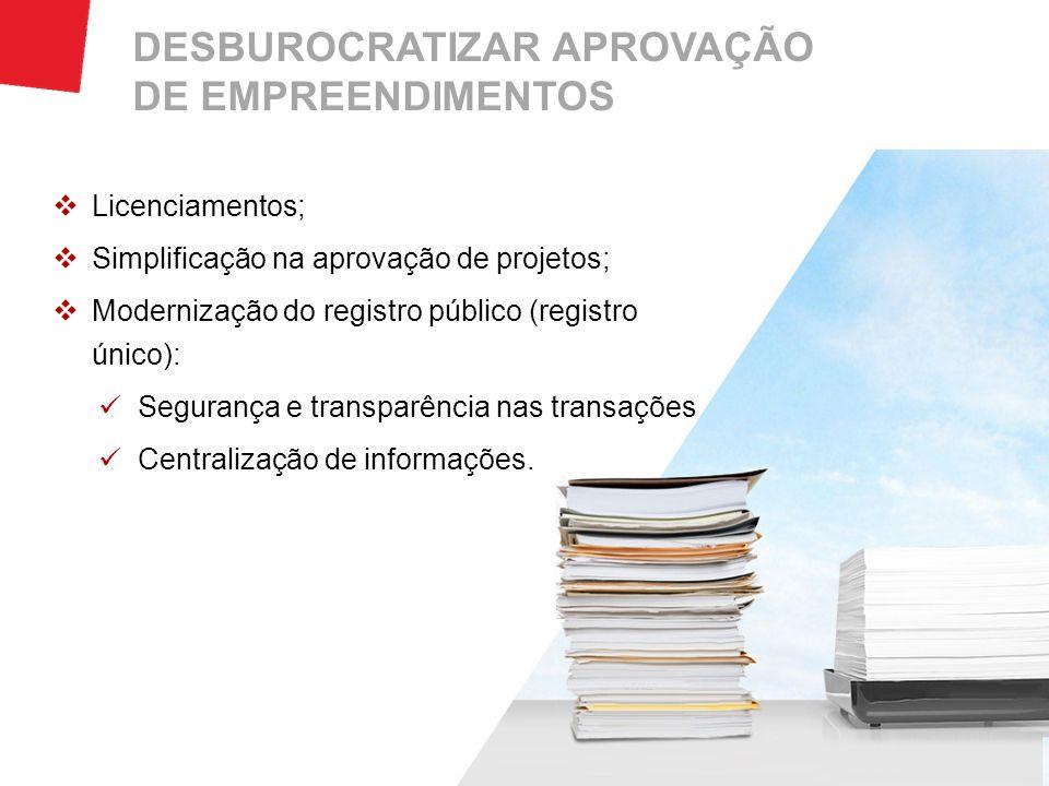 Licenciamentos; Simplificação na aprovação de projetos; Modernização do registro público (registro único): Segurança e transparência nas transações Ce