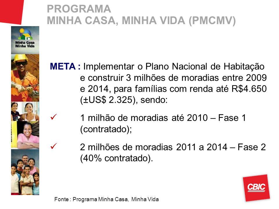 META : Implementar o Plano Nacional de Habitação e construir 3 milhões de moradias entre 2009 e 2014, para famílias com renda até R$4.650 (±US$ 2.325)