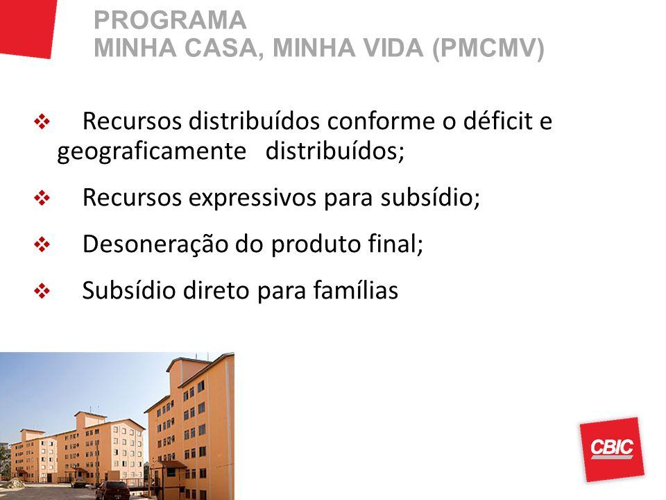 Recursos distribuídos conforme o déficit e geograficamente distribuídos; Recursos expressivos para subsídio; Desoneração do produto final; Subsídio di