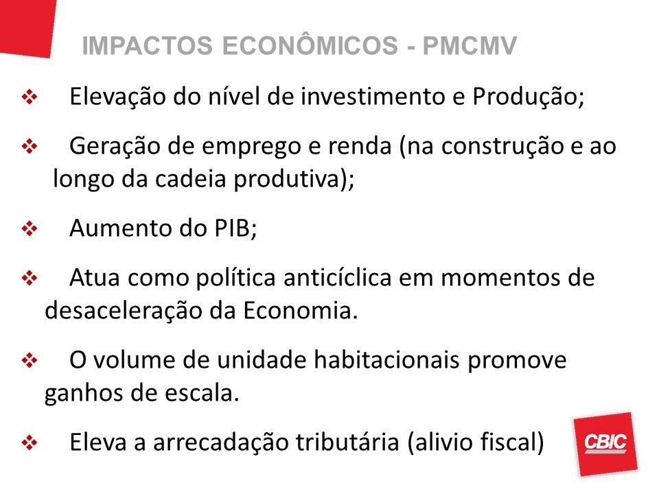 Elevação do nível de investimento e Produção; Geração de emprego e renda (na construção e ao longo da cadeia produtiva); Aumento do PIB; Atua como pol