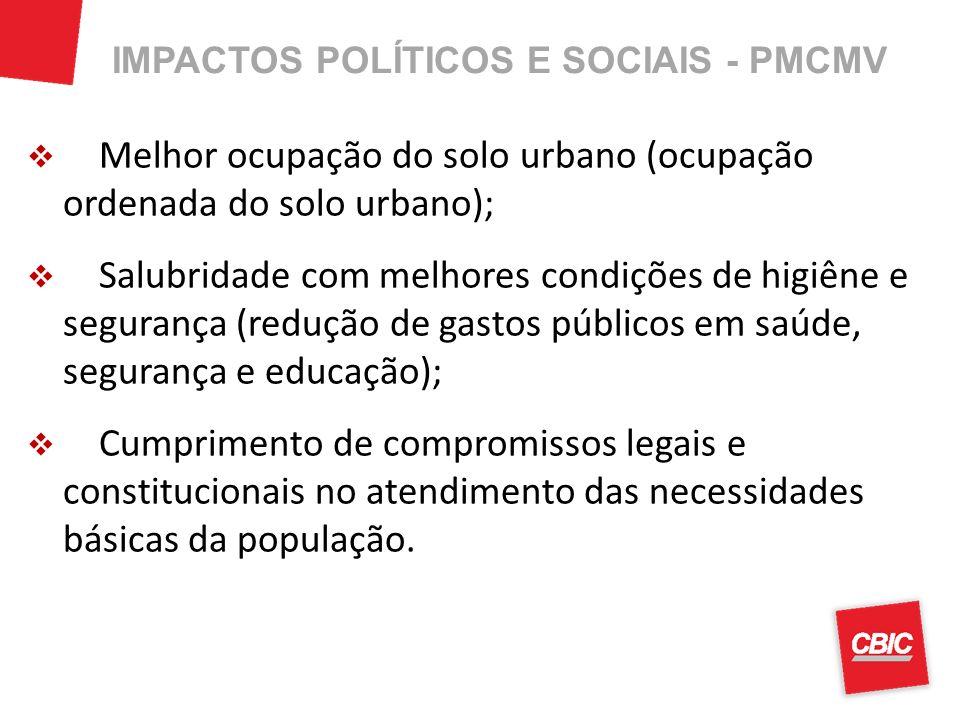 Melhor ocupação do solo urbano (ocupação ordenada do solo urbano); Salubridade com melhores condições de higiêne e segurança (redução de gastos públic