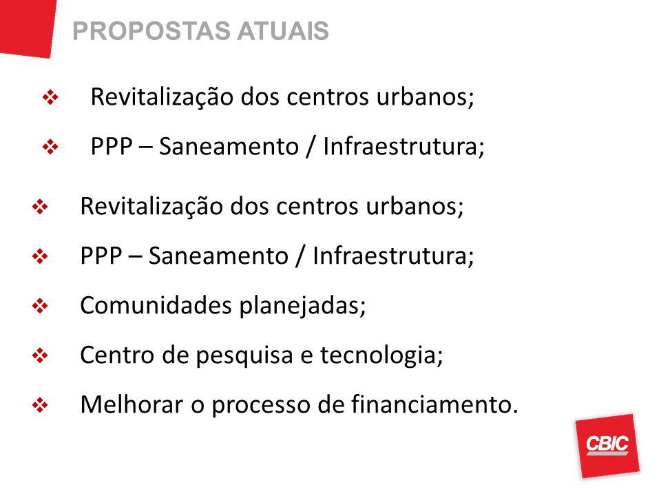 PROPOSTAS ATUAIS Revitalização dos centros urbanos; PPP – Saneamento / Infraestrutura; Revitalização dos centros urbanos; PPP – Saneamento / Infraestr