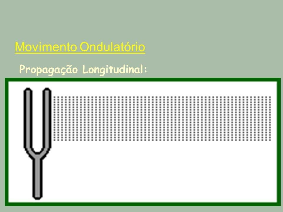 Movimento Ondulatório Propagação Longitudinal:
