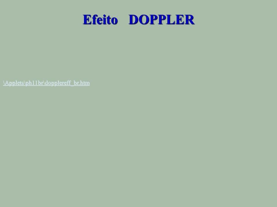 Efeito DOPPLER \Applets\ph11br\dopplereff_br.htm