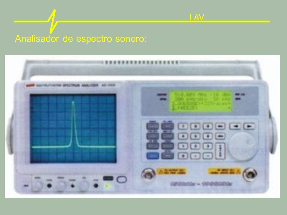 Analisador de espectro sonoro: LAV