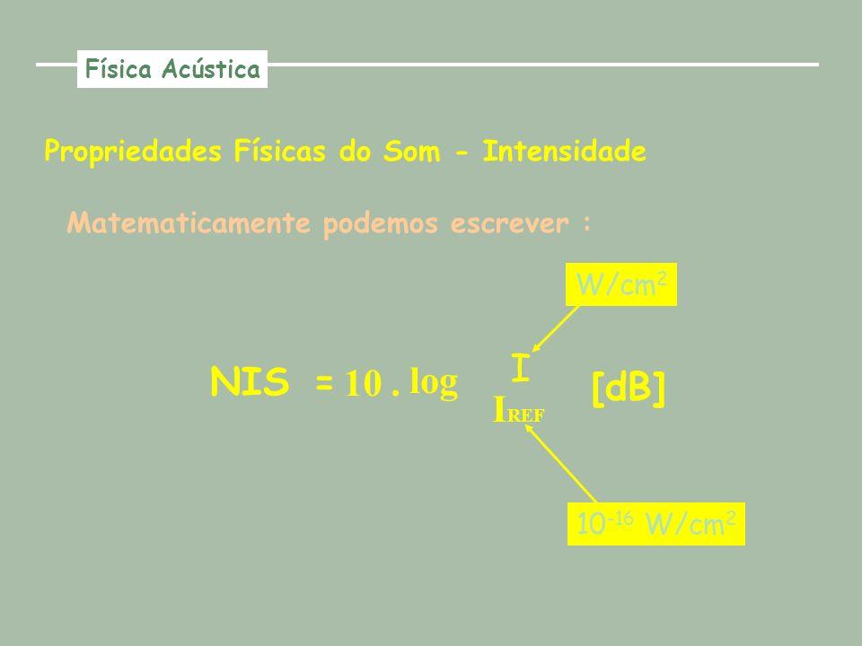 Propriedades Físicas do Som - Intensidade Matematicamente podemos escrever : I I REF log 10. =NIS [dB] W/cm 2 10 -16 W/cm 2 Física Acústica