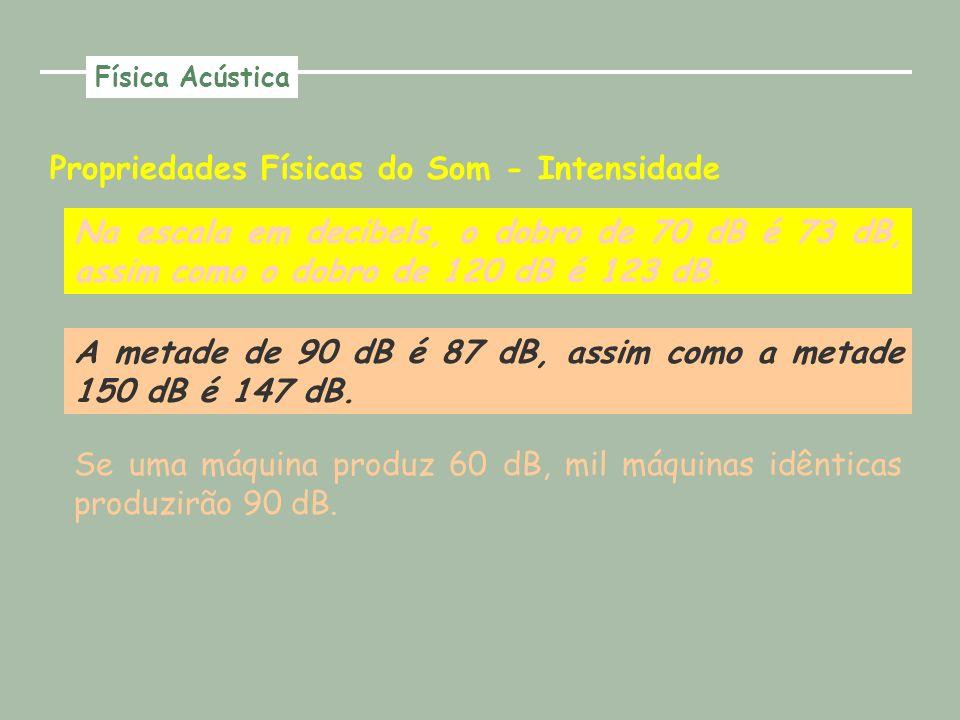 Propriedades Físicas do Som - Intensidade Na escala em decibels, o dobro de 70 dB é 73 dB, assim como o dobro de 120 dB é 123 dB.