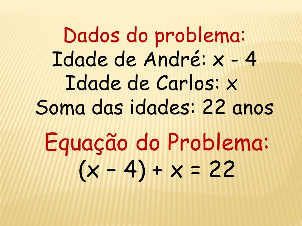 A soma das idades de André e Carlos é 22 anos. Descubra as idades de cada um deles, sabendo-se que André é 4 anos mais novo do que Carlos.