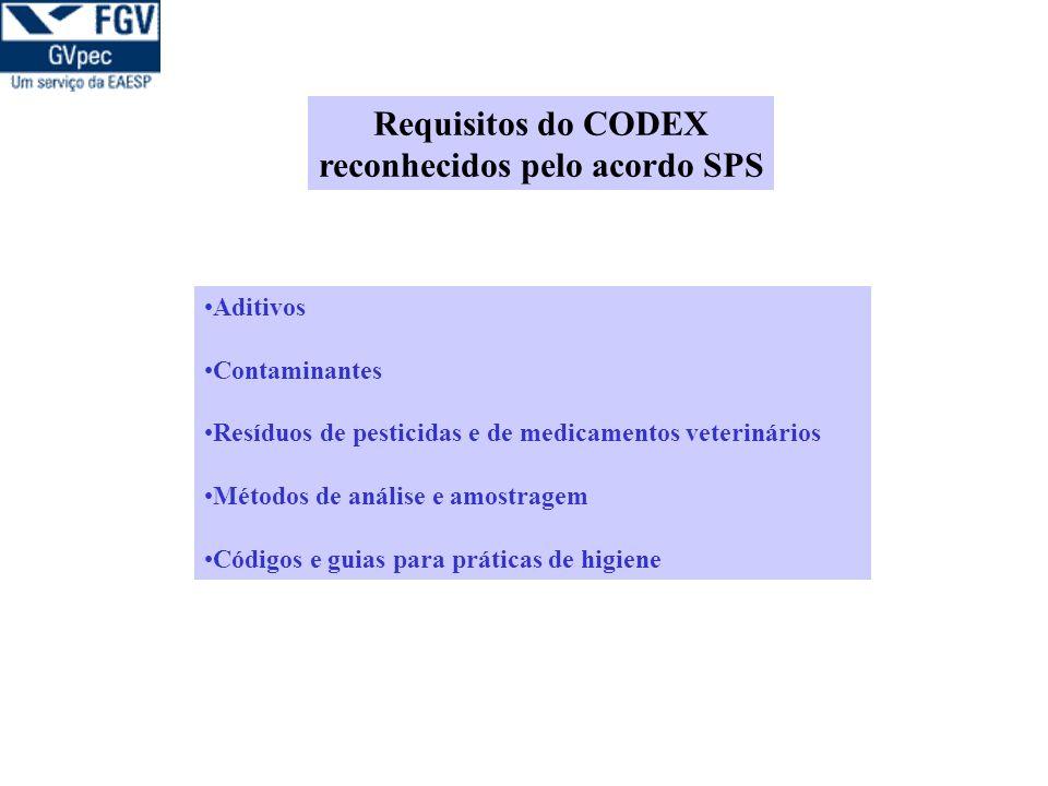 Aditivos Contaminantes Resíduos de pesticidas e de medicamentos veterinários Métodos de análise e amostragem Códigos e guias para práticas de higiene Requisitos do CODEX reconhecidos pelo acordo SPS