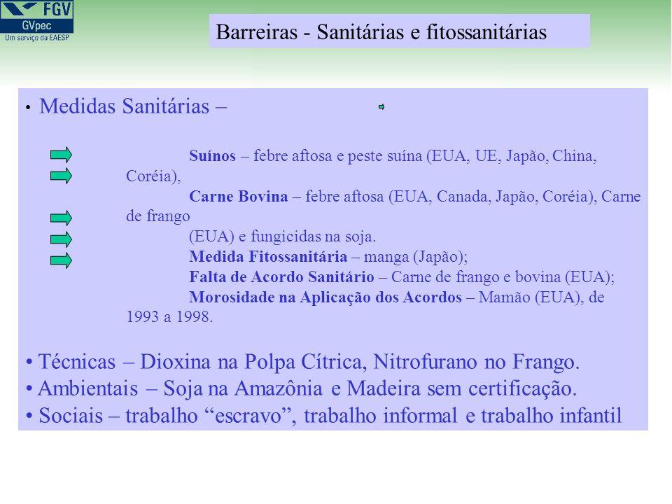 Medidas Sanitárias – Suínos – febre aftosa e peste suína (EUA, UE, Japão, China, Coréia), Carne Bovina – febre aftosa (EUA, Canada, Japão, Coréia), Carne de frango (EUA) e fungicidas na soja.