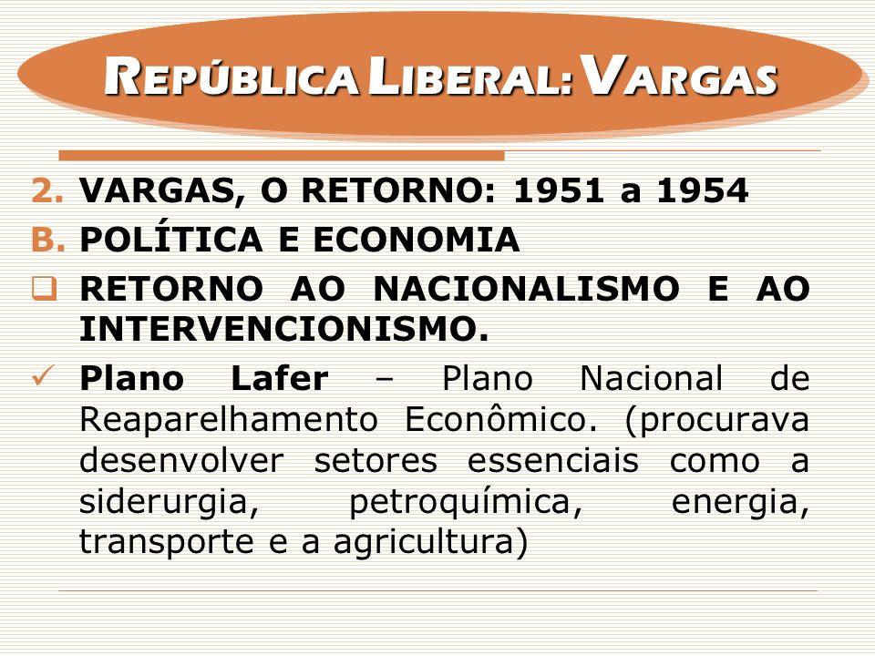 2.VARGAS, O RETORNO: 1951 a 1954 B.POLÍTICA E ECONOMIA RETORNO AO NACIONALISMO E AO INTERVENCIONISMO. Plano Lafer – Plano Nacional de Reaparelhamento