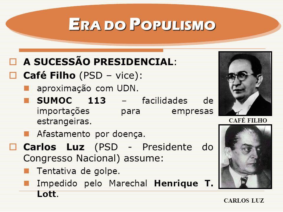 A SUCESSÃO PRESIDENCIAL: Café Filho (PSD – vice): aproximação com UDN. SUMOC 113 – facilidades de importações para empresas estrangeiras. Afastamento