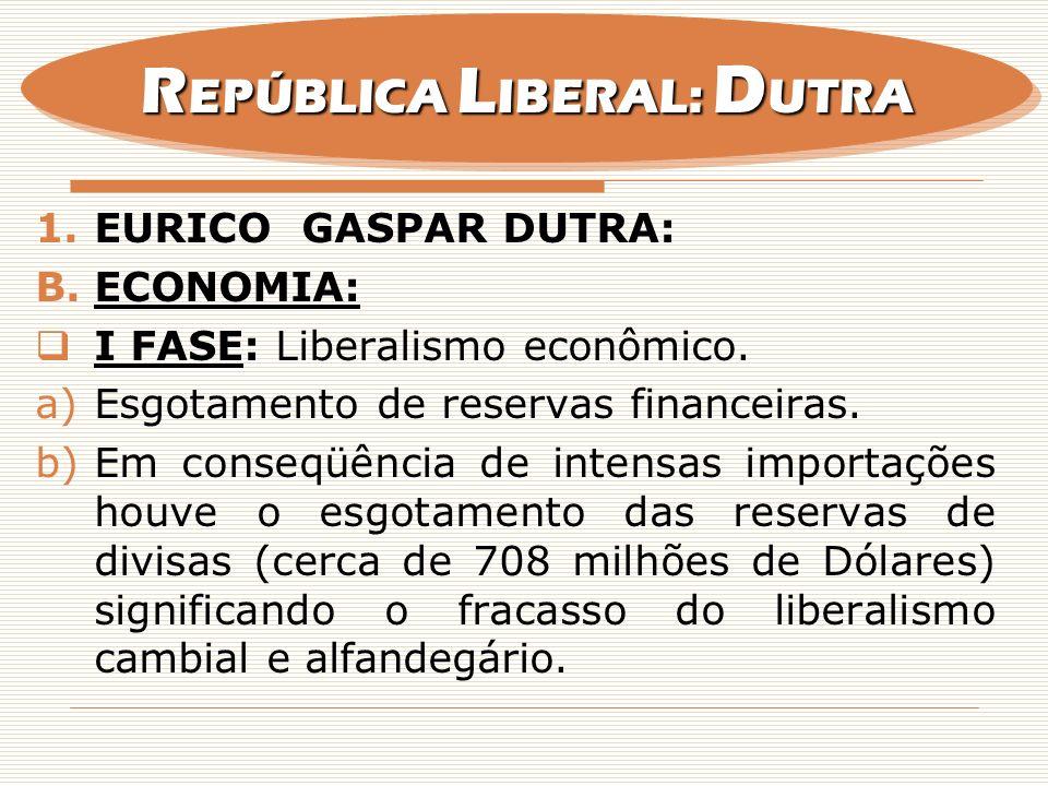 1.EURICO GASPAR DUTRA: B.ECONOMIA: I FASE: Liberalismo econômico. a)Esgotamento de reservas financeiras. b)Em conseqüência de intensas importações hou