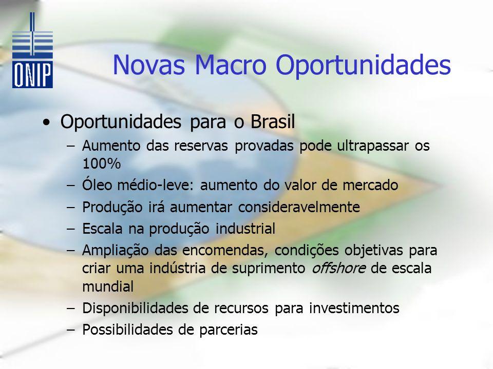 Novas Macro Oportunidades Oportunidades para o Brasil –Aumento das reservas provadas pode ultrapassar os 100% –Óleo médio-leve: aumento do valor de me