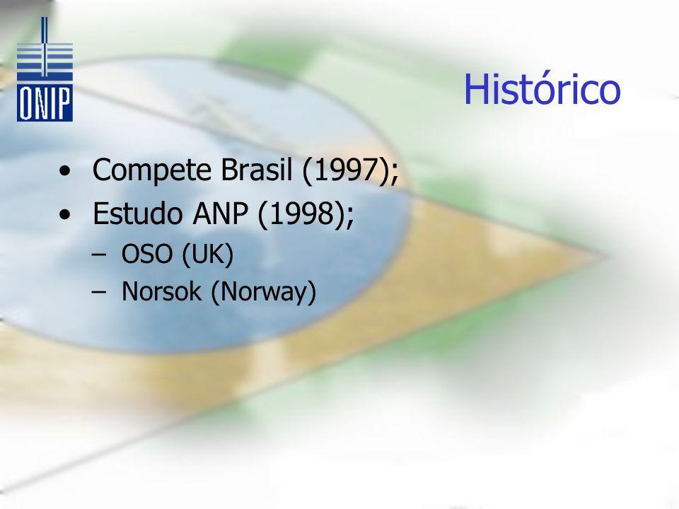 Histórico Compete Brasil (1997); Estudo ANP (1998); – OSO (UK) – Norsok (Norway)