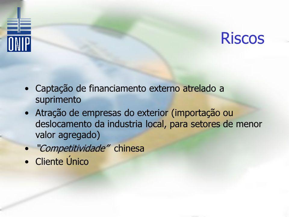 Riscos Captação de financiamento externo atrelado a suprimento Atração de empresas do exterior (importação ou deslocamento da industria local, para se