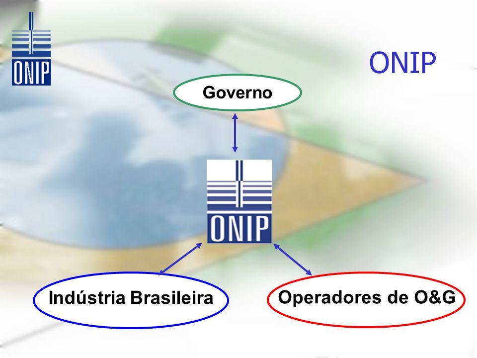 ONIP Governo Operadores de O&G Indústria Brasileira