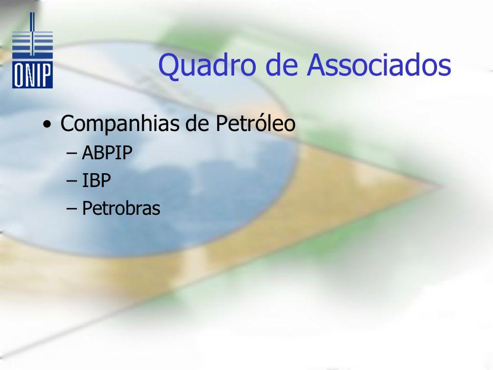 Quadro de Associados Companhias de Petróleo –ABPIP –IBP –Petrobras