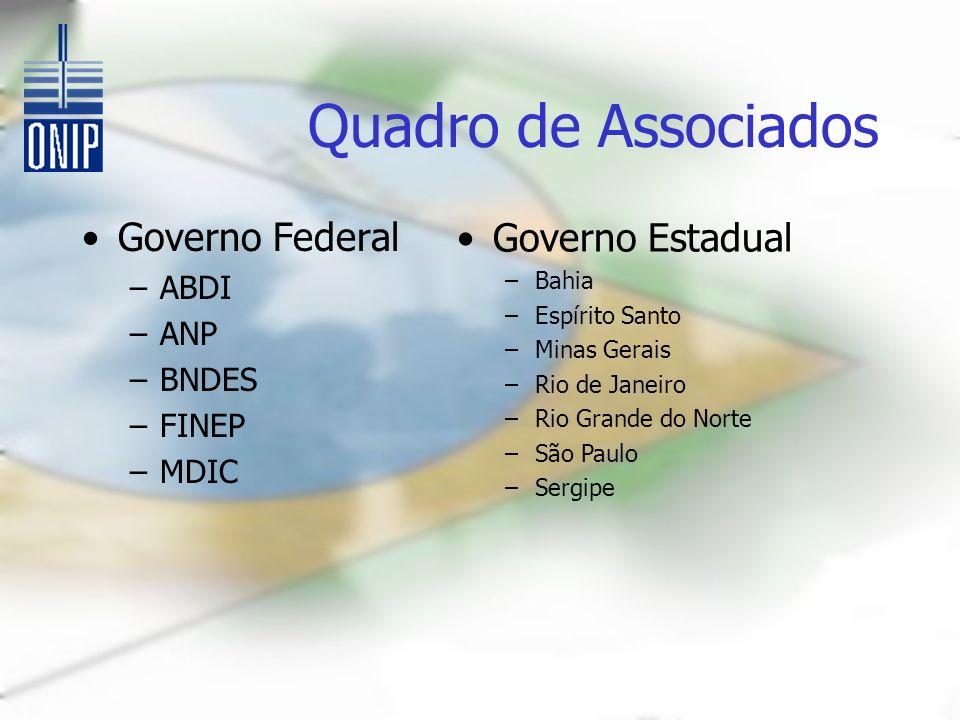 Quadro de Associados Governo Federal –ABDI –ANP –BNDES –FINEP –MDIC Governo Estadual –Bahia –Espírito Santo –Minas Gerais –Rio de Janeiro –Rio Grande