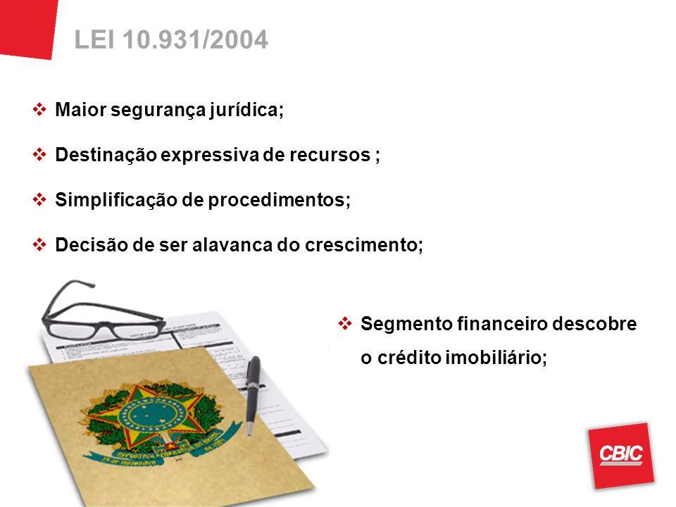 Maior segurança jurídica; Destinação expressiva de recursos ; Simplificação de procedimentos; Decisão de ser alavanca do crescimento; LEI 10.931/2004