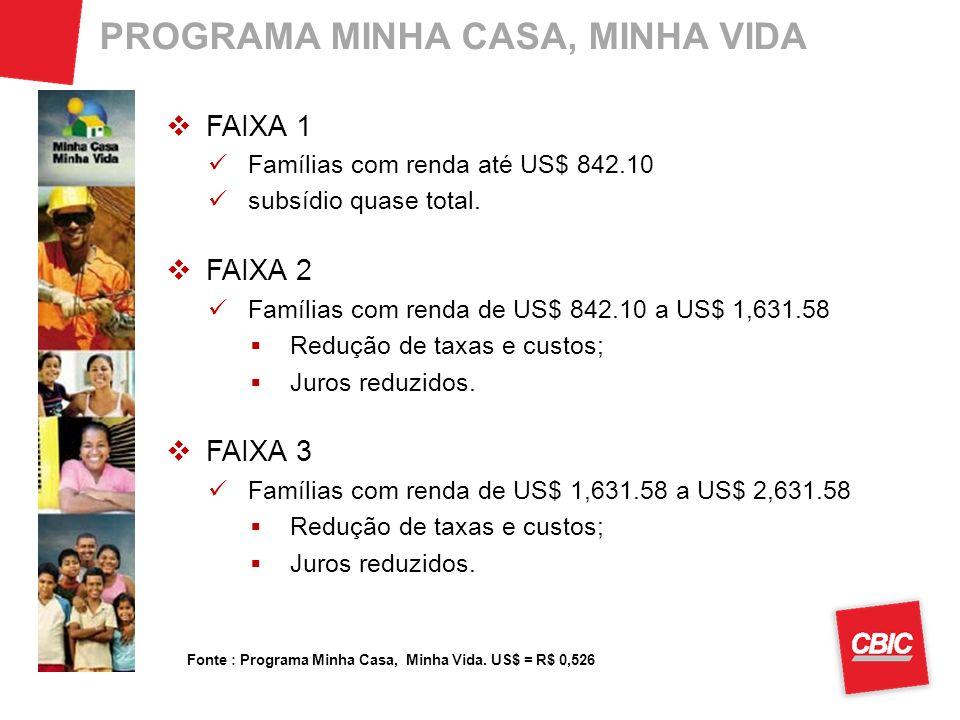 FAIXA 1 Famílias com renda até US$ 842.10 subsídio quase total. FAIXA 2 Famílias com renda de US$ 842.10 a US$ 1,631.58 Redução de taxas e custos; Jur