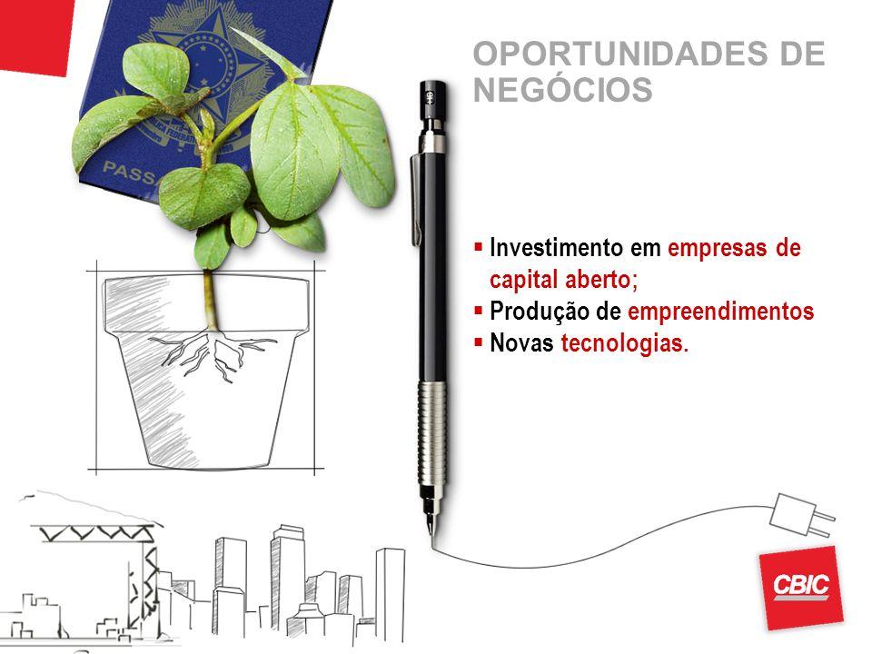 OPORTUNIDADES DE NEGÓCIOS Investimento em empresas de capital aberto; Produção de empreendimentos Novas tecnologias.