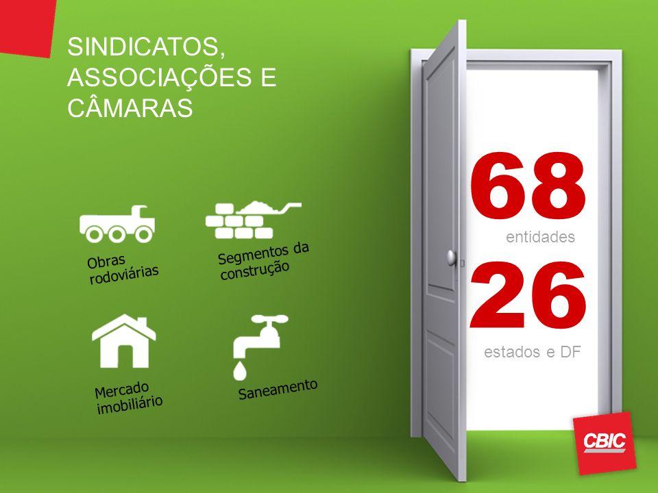 68 26 entidades estados e DF Mercado imobiliário Saneamento Obras rodoviárias Segmentos da construção SINDICATOS, ASSOCIAÇÕES E CÂMARAS