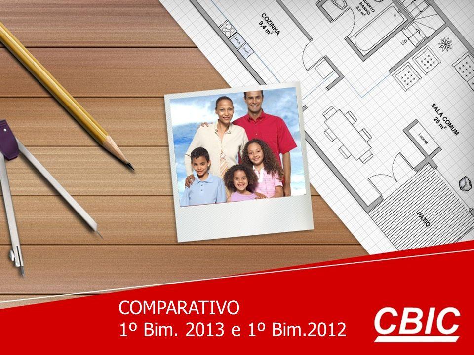 COMPARATIVO 1º Bim. 2013 e 1º Bim.2012