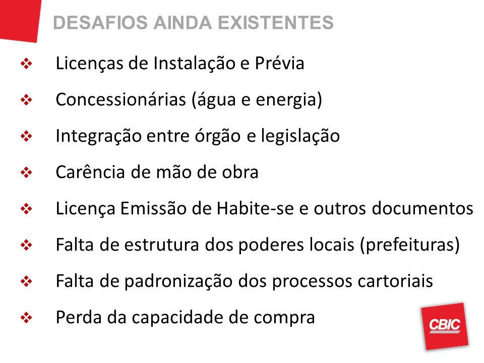 DESAFIOS AINDA EXISTENTES Licenças de Instalação e Prévia Concessionárias (água e energia) Integração entre órgão e legislação Carência de mão de obra