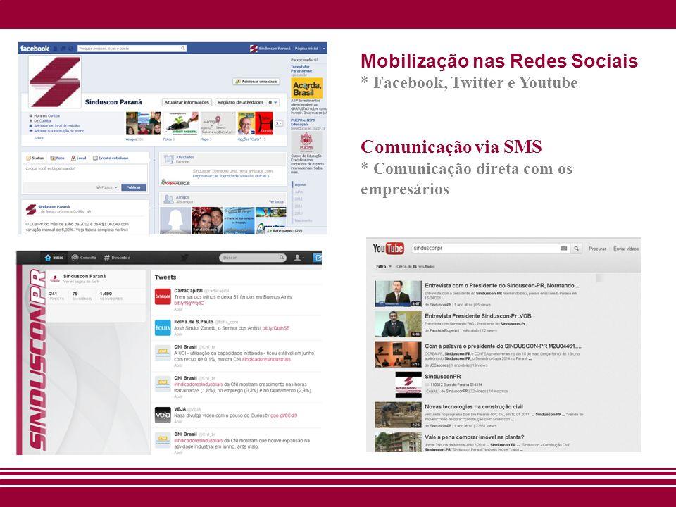 Mobilização nas Redes Sociais * Facebook, Twitter e Youtube Comunicação via SMS * Comunicação direta com os empresários