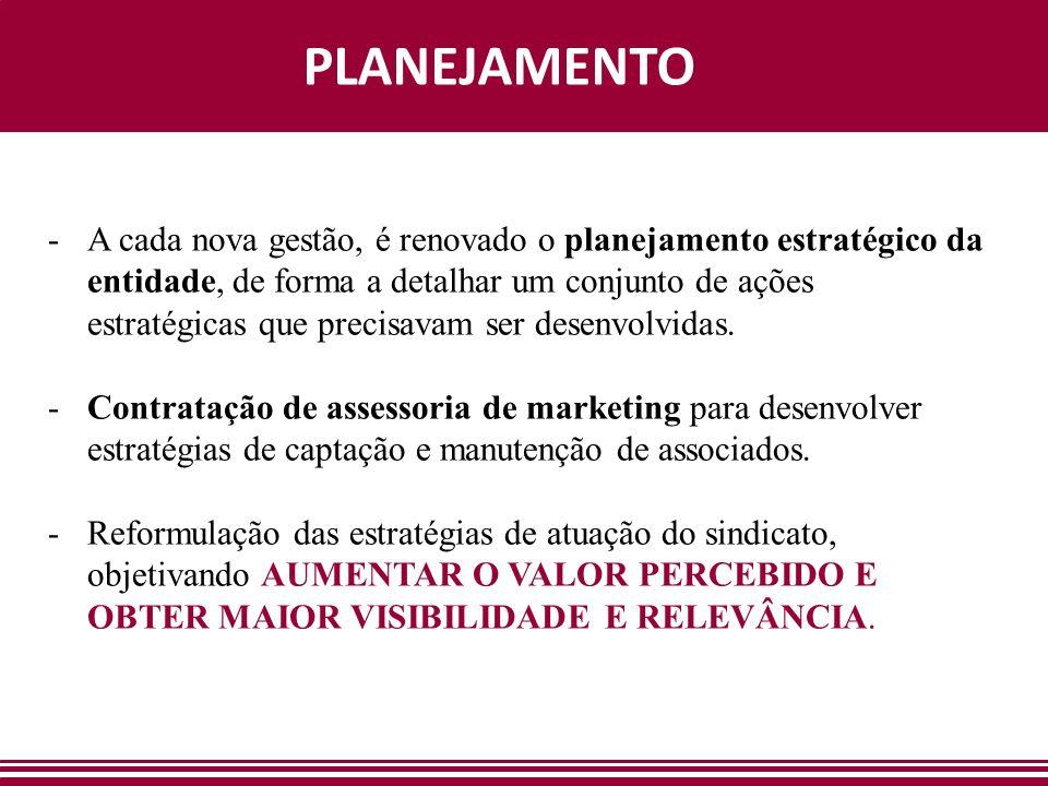 PLANEJAMENTO -A cada nova gestão, é renovado o planejamento estratégico da entidade, de forma a detalhar um conjunto de ações estratégicas que precisa