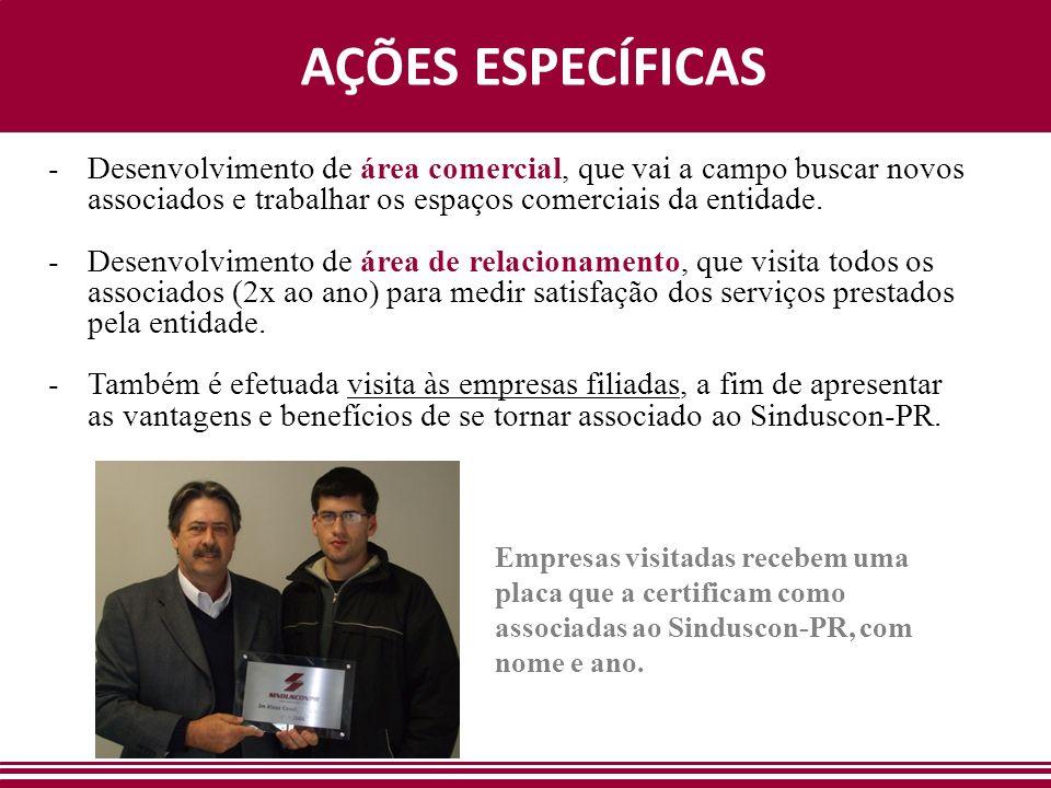 AÇÕES ESPECÍFICAS -Desenvolvimento de área comercial, que vai a campo buscar novos associados e trabalhar os espaços comerciais da entidade. -Desenvol