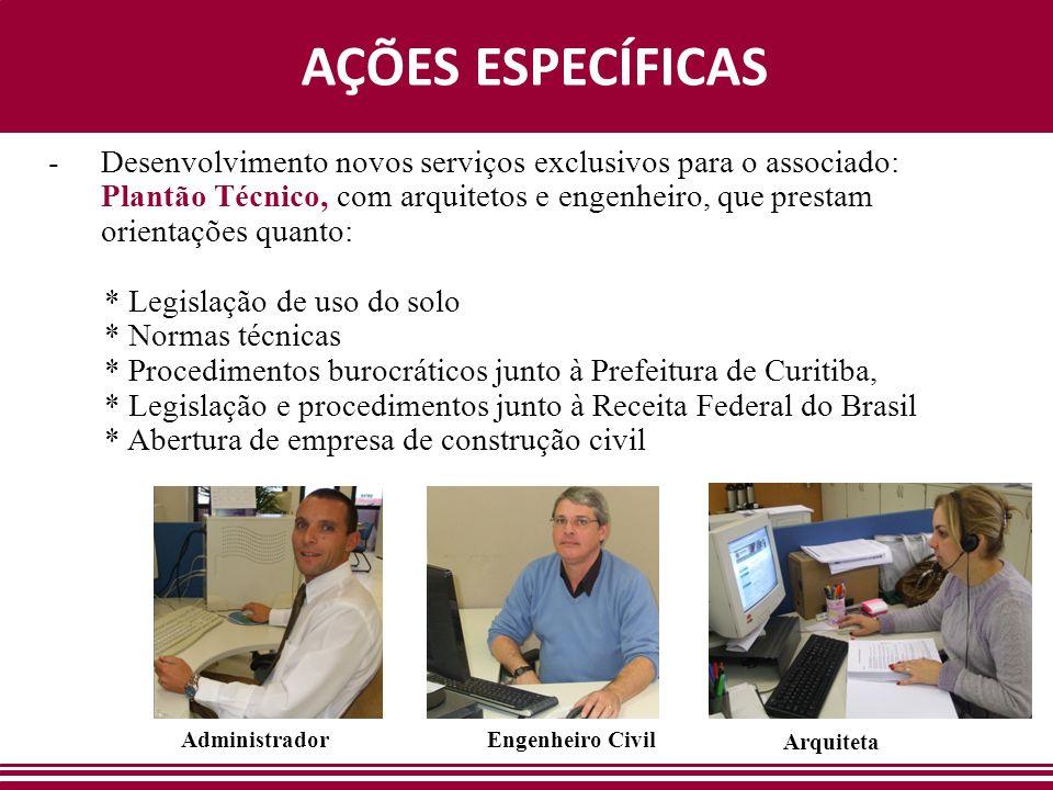 AÇÕES ESPECÍFICAS -Desenvolvimento novos serviços exclusivos para o associado: Plantão Técnico, com arquitetos e engenheiro, que prestam orientações q