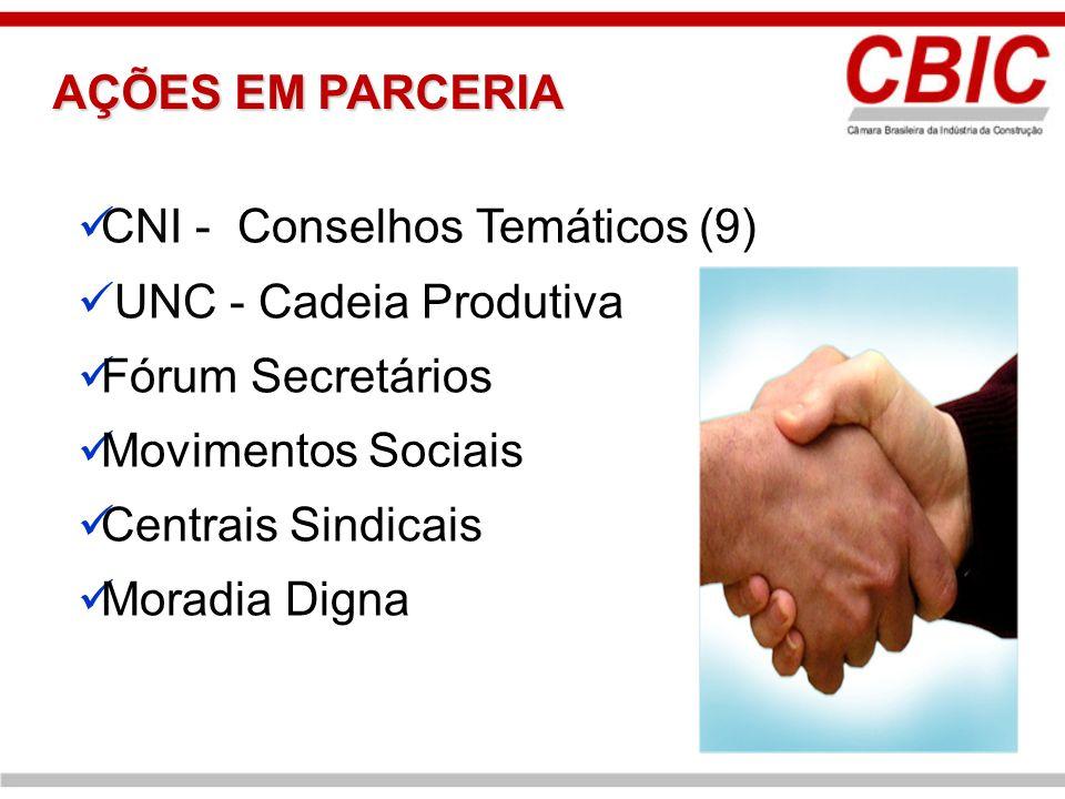 AÇÕES EM PARCERIA CNI - Conselhos Temáticos (9) UNC - Cadeia Produtiva Fórum Secretários Movimentos Sociais Centrais Sindicais Moradia Digna