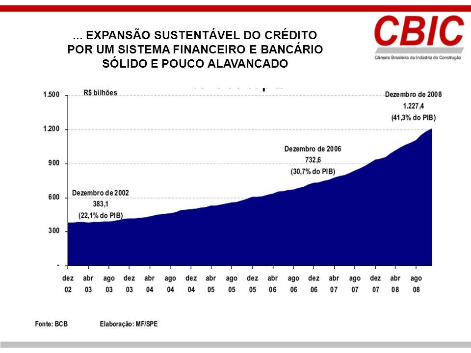 ... EXPANSÃO SUSTENTÁVEL DO CRÉDITO POR UM SISTEMA FINANCEIRO E BANCÁRIO SÓLIDO E POUCO ALAVANCADO