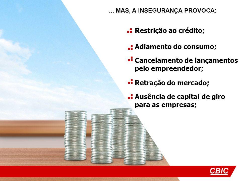 Restrição ao crédito; Adiamento do consumo; Cancelamento de lançamentos pelo empreendedor; Retração do mercado; Ausência de capital de giro para as em