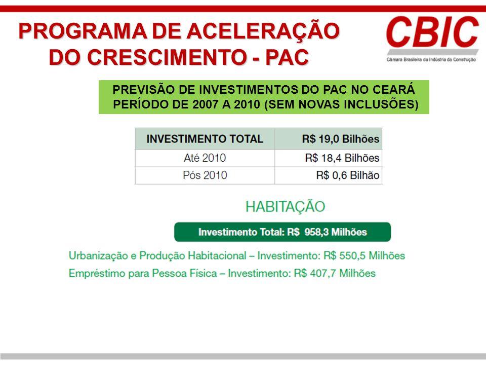 PROGRAMA DE ACELERAÇÃO DO CRESCIMENTO - PAC PREVISÃO DE INVESTIMENTOS DO PAC NO CEARÁ PERÍODO DE 2007 A 2010 (SEM NOVAS INCLUSÕES)