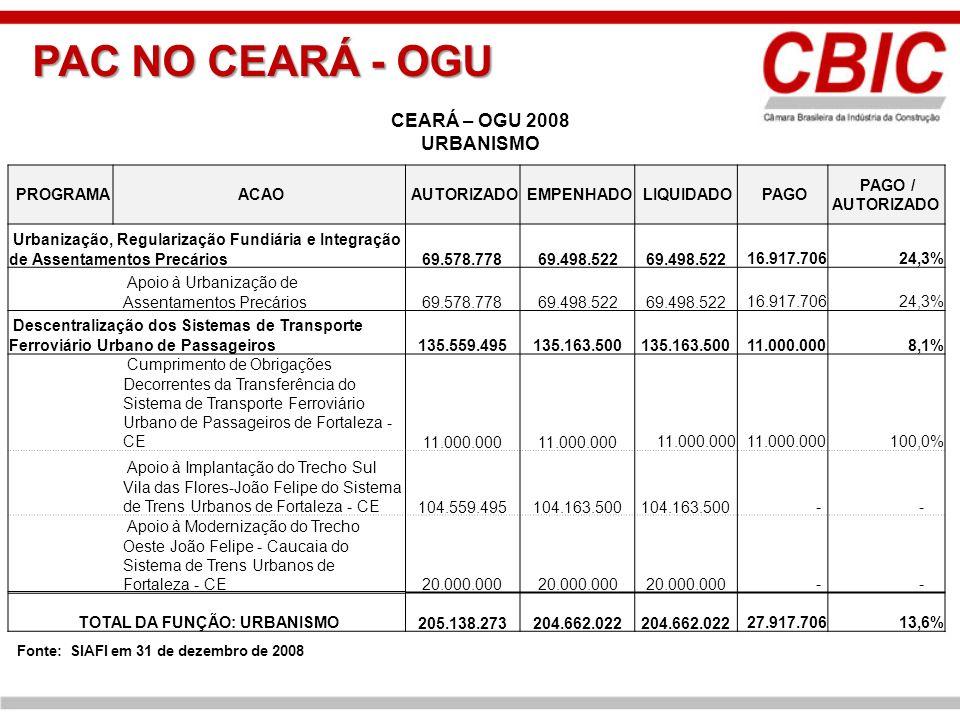 PAC NO CEARÁ - OGU PROGRAMA ACAO AUTORIZADO EMPENHADO LIQUIDADO PAGO PAGO / AUTORIZADO Urbanização, Regularização Fundiária e Integração de Assentamen